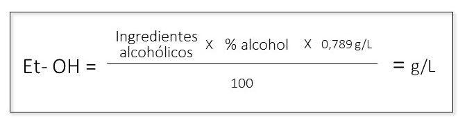 ingredientes alcoholícos