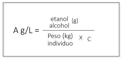 contenido alcohólico